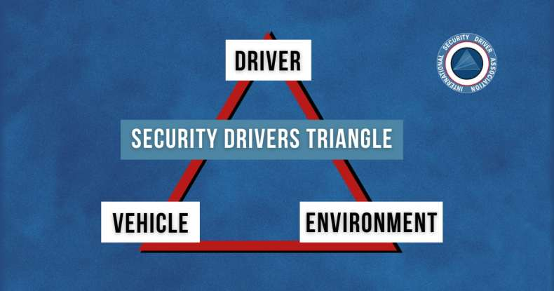 SECURITY DRIVERS TRIANGLE
