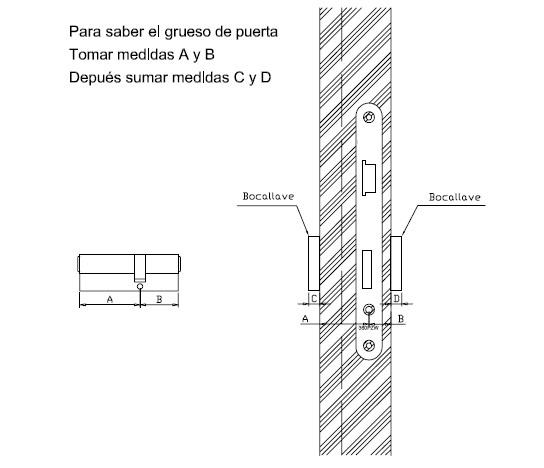 Cómo medir un bombillo de seguridad para puerta by INN Madrid