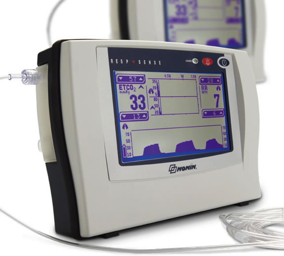 Stand Alone CO2 Monitor