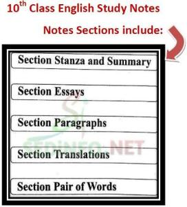 Download 10th Class English Essays Notes