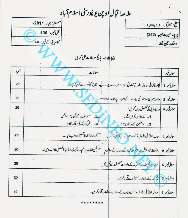 Matric-Code-242-AIOU-Past-Papers-Spring-2011