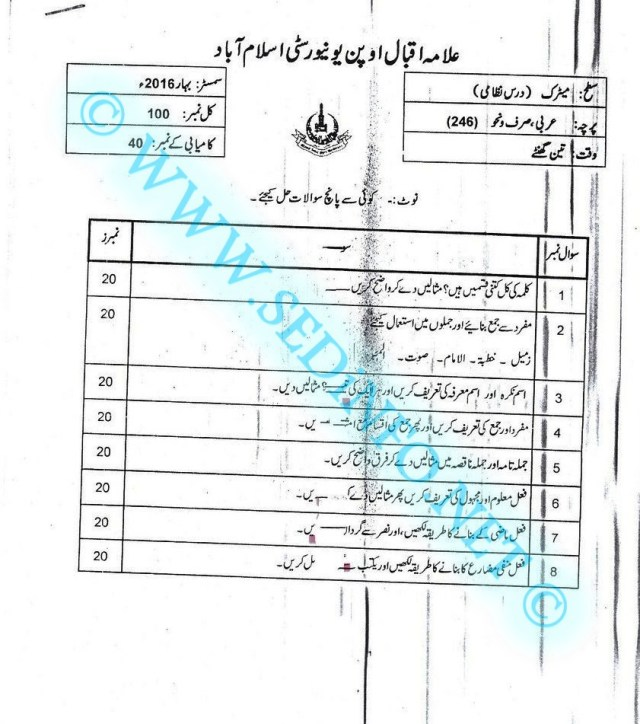 Matric-Code-246-AIOU-Past-Papers-Spring-2016