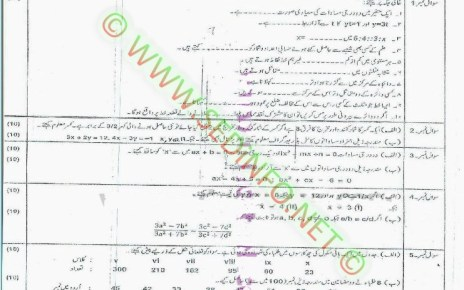 Matric-Code-248-AIOU-Past-Papers-Spring-2012