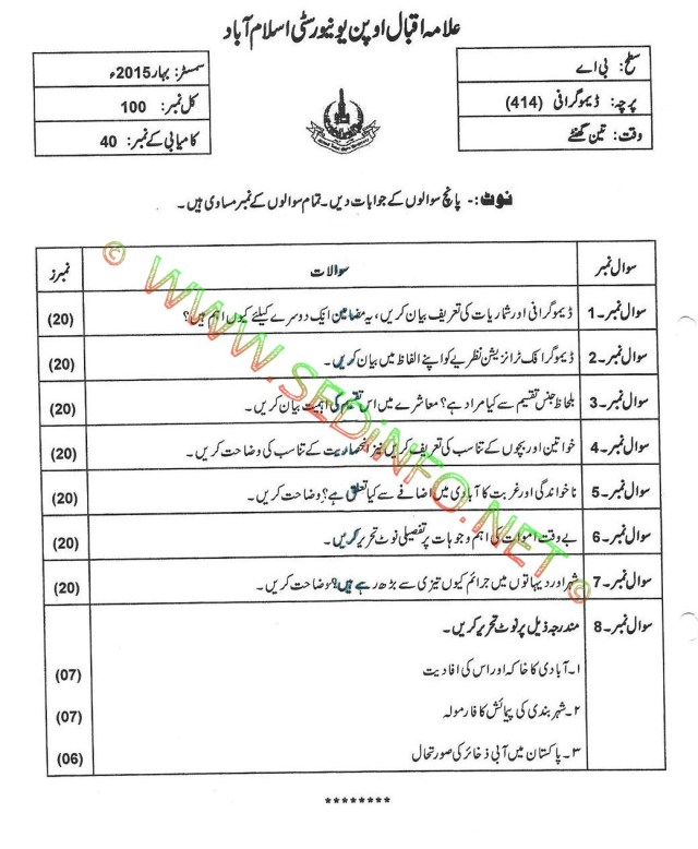 AIOU BA Code 414 Past Papers Spring 2015