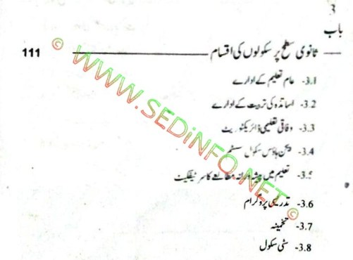 Download AIOU MEd Books Code 827 Unit3