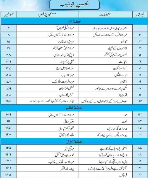 9th-class-Urdu-textbook-contents