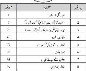 Islamic-History-book-9th-10th-contents-page