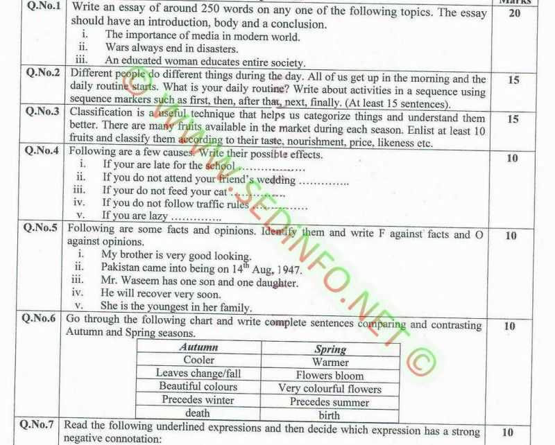 AIOU-BEd-Code-5411-Past-Papers-Autumn-2014