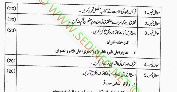 AIOU Matric Code 201 Past Papers Spring 2014