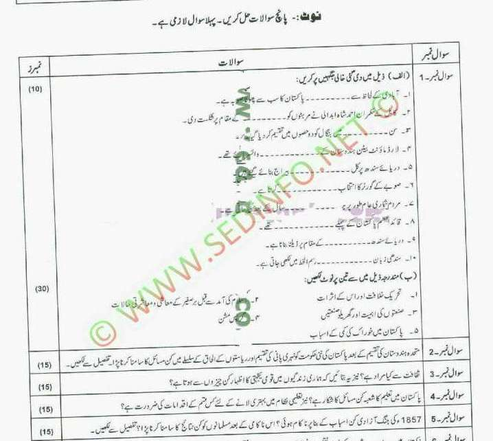 Autumn-2011-Code-202-Dars-e-Nizami-AIOU-Past-Papers