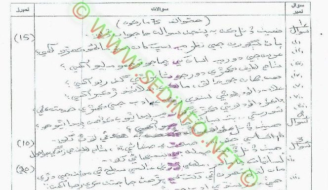 AIOU Matric Code 213 Past Papers Spring 2012