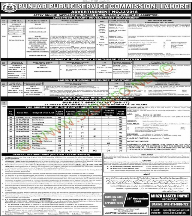 PPSC-Advertisement-No.33-2018