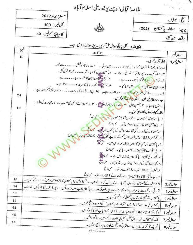 AIOU Matric Dars e Nizami Code 202 Past Papers Spring 2017