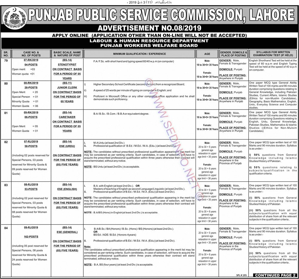PPSC Educator Jobs 2019 for Punjab Workers Welfare Board