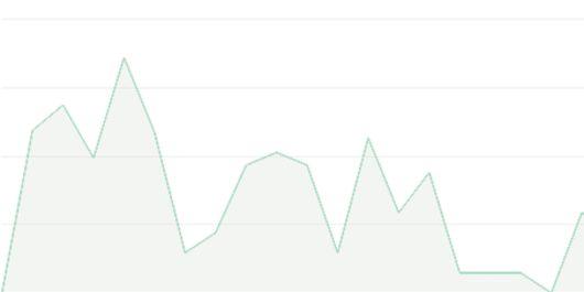 5,6月はAmazonの売上が下がる? 時期によって変化する売上