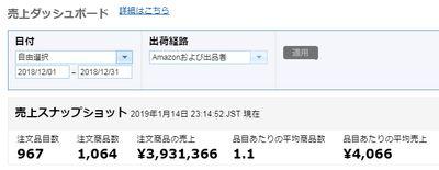 【81.大台】月商400万円が見えた~どうせなら届けたかった~