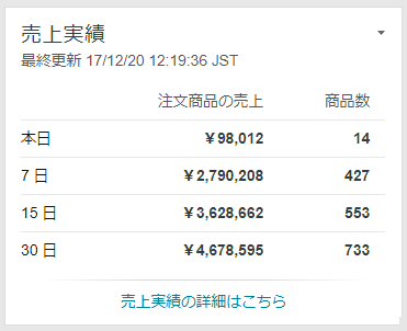 月収100万円証拠画像