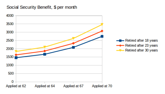 benefitsgraph