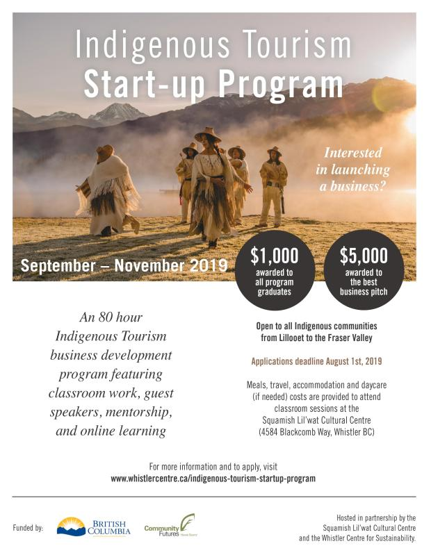 Indigenous Tourism Start Up Program