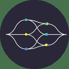 Seeing Theory - Basic Probability