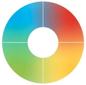 C-me Profiles Wheel