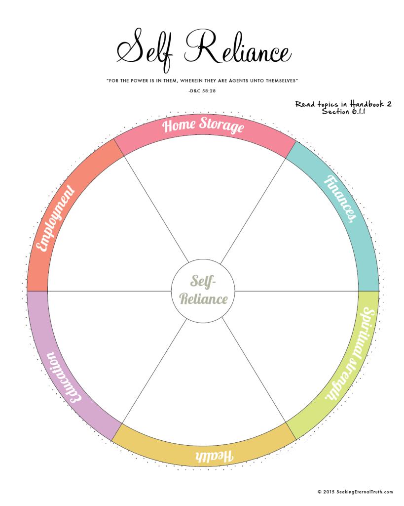 self reliance worksheet-01
