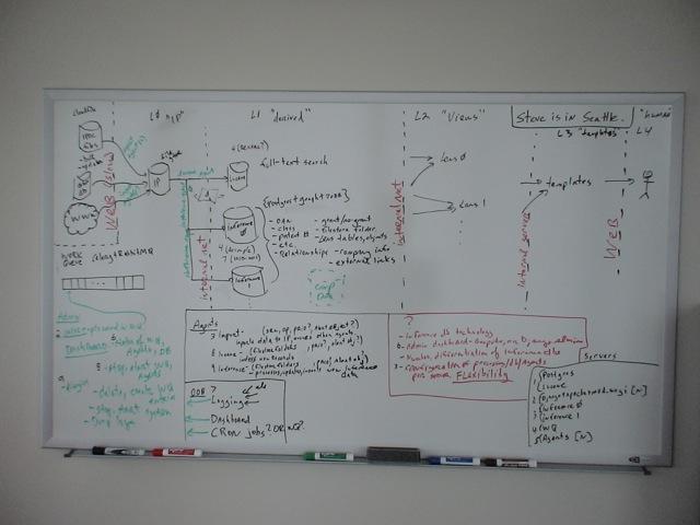 iPad diagramming (1/6)