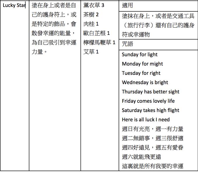 螢幕快照 2015-02-04 下午6.42.22