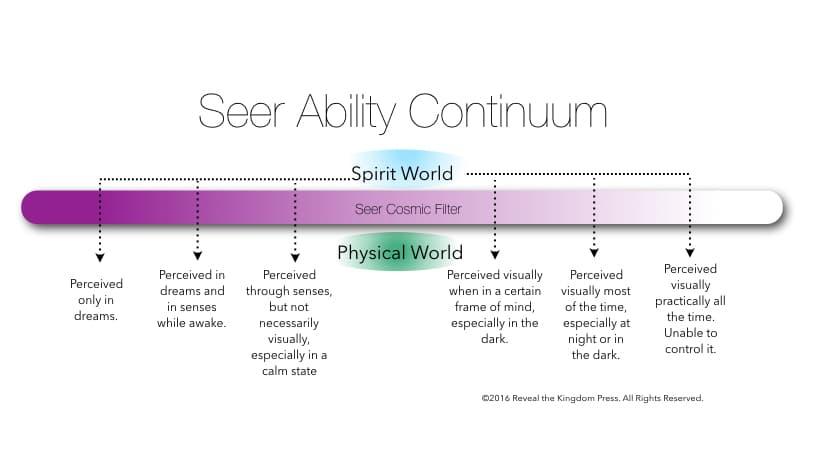 Seer Ability Continuum