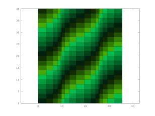 Diagonals pattern