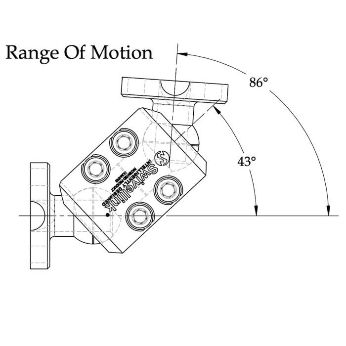 Swivellink XS Series Range of Motion