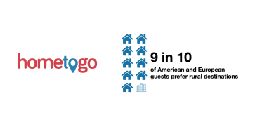 The Future of Travel 2021 Reports - HomeToGo