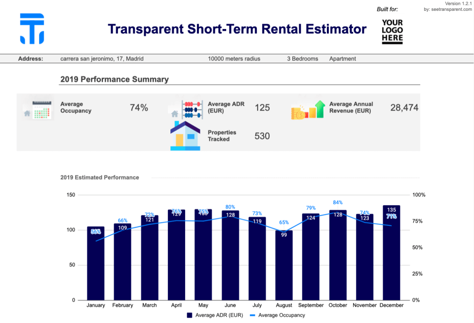 Vacation rental return estimator & client proposal generator from a free template