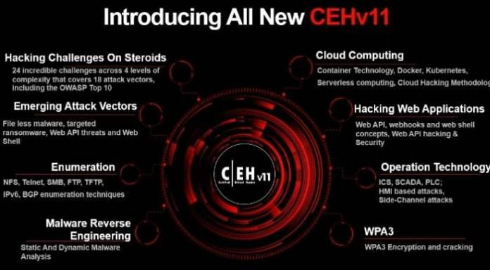 CEH or Certified Ethical Hacker