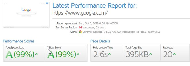 Your website result
