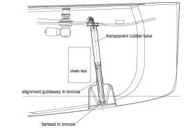 Das Ankermanagement der B 42 mit ins Vorschiff integrierter Tasche. © Luca Brenta & C.