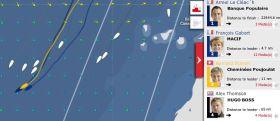 Das Feld an der Vendée Globe Spitze hat sich zusammengeschlossen. Die ersten sieben Boote liegen nur 90 Meilen auseinander.