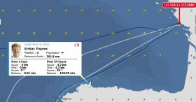 Jean Pierre Dick ankert vor der spanischen Küste