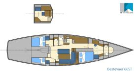 Das Layout eines Blauwasserseglers mit den wichtigsten Funktionen unter Deck mittschiffs bis achtern © K&M Werft