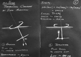 Murnikovs Theorie zum 'Turbokiel' seines Daysailers 'mxNova': Gezielter Auf- oder Abtrieb durch bewegliche Flossen © Speeddream