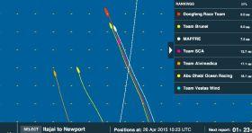 Hoffnung für Dongfeng, als Abu Dhabi auf dem letzten Platz lag. Aber dann gab das gelbe Boot wieder Gas.