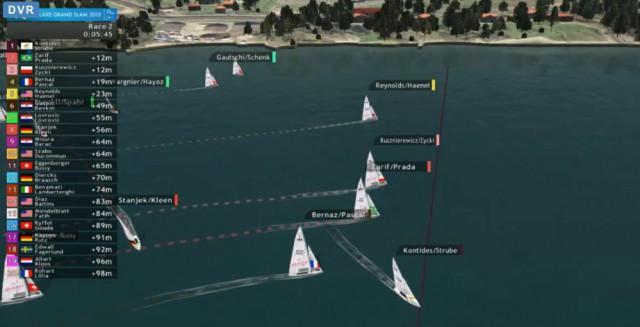 Virtual Eye bei der Star Sailors League vor Lausanne.