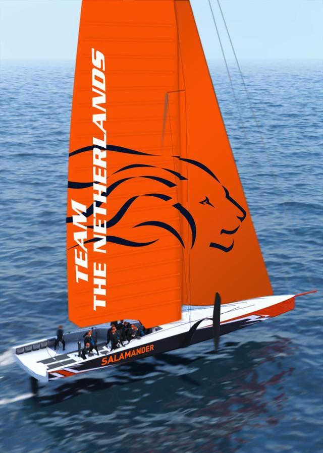 Dutchsail