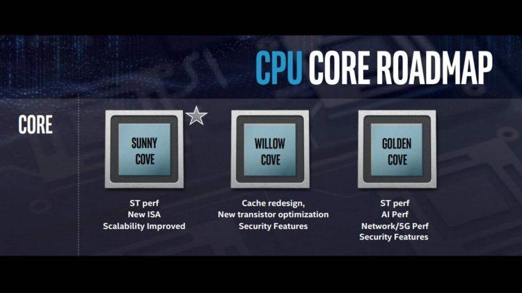 Intel приступила к работе над настольными 7-нм процессорами Meteor Lake