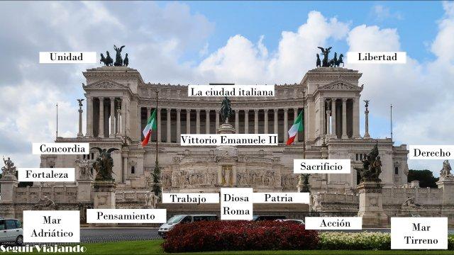 Significado Plaza Venecia - Seguir Viajando