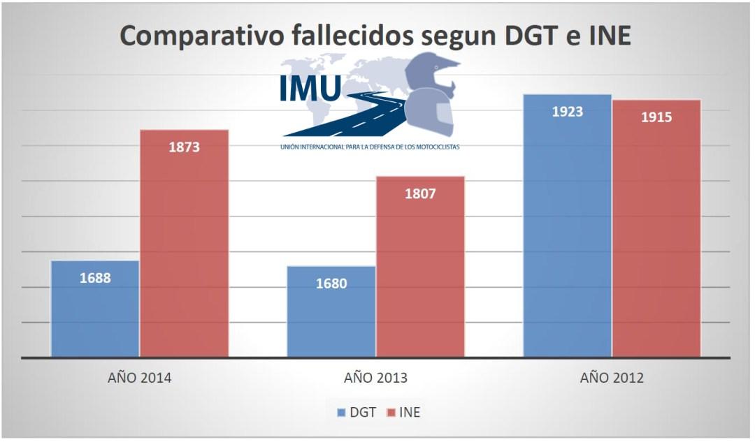 Datos según UNION con logo.jpg