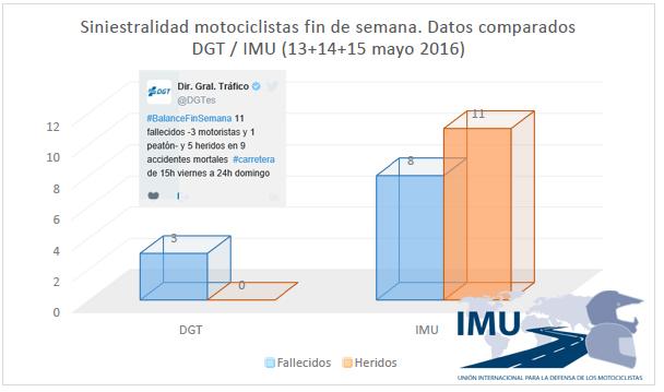 Grafico IMU_02 copia.jpg