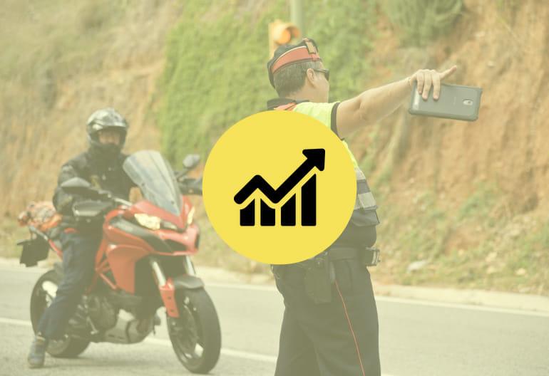 ¿Crece un 40 % la siniestralidad de motoristas?