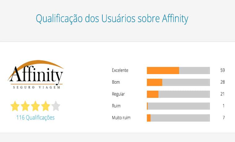 Affinity Compara Online