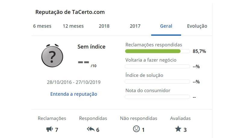 seguro viagem TaCerto Reclame Aqui